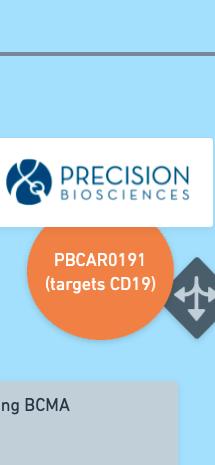 precision bioscience allogeneic CAR T